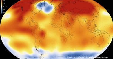 World has entered new climate reality – UN weather chief