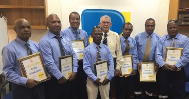 Putting people first in Papua New Guinea business: the human resources challenge