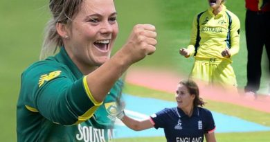 ICC Women's World Cup progressives